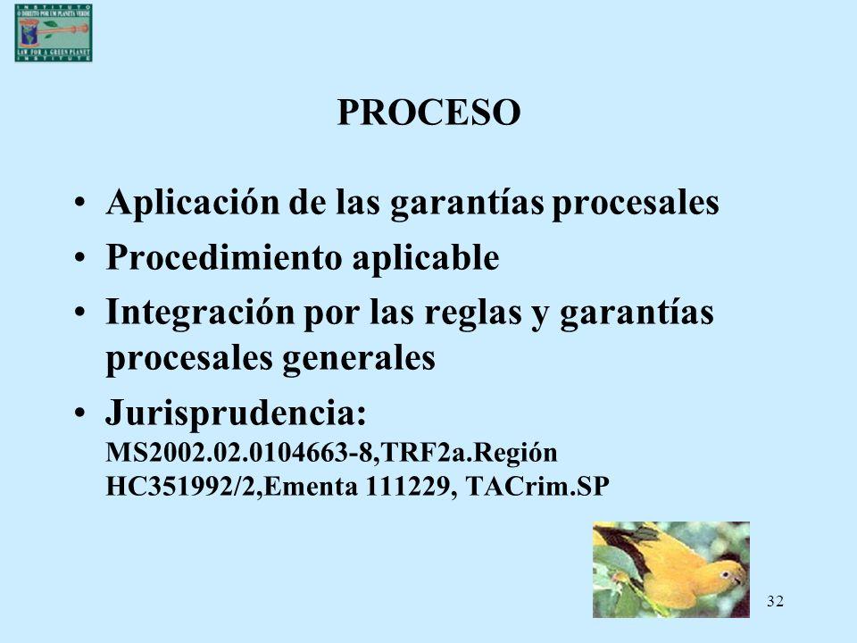 PROCESO Aplicación de las garantías procesales. Procedimiento aplicable. Integración por las reglas y garantías procesales generales.