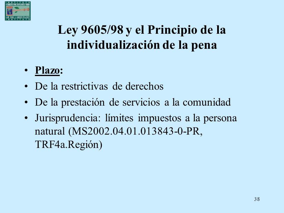 Ley 9605/98 y el Principio de la individualización de la pena