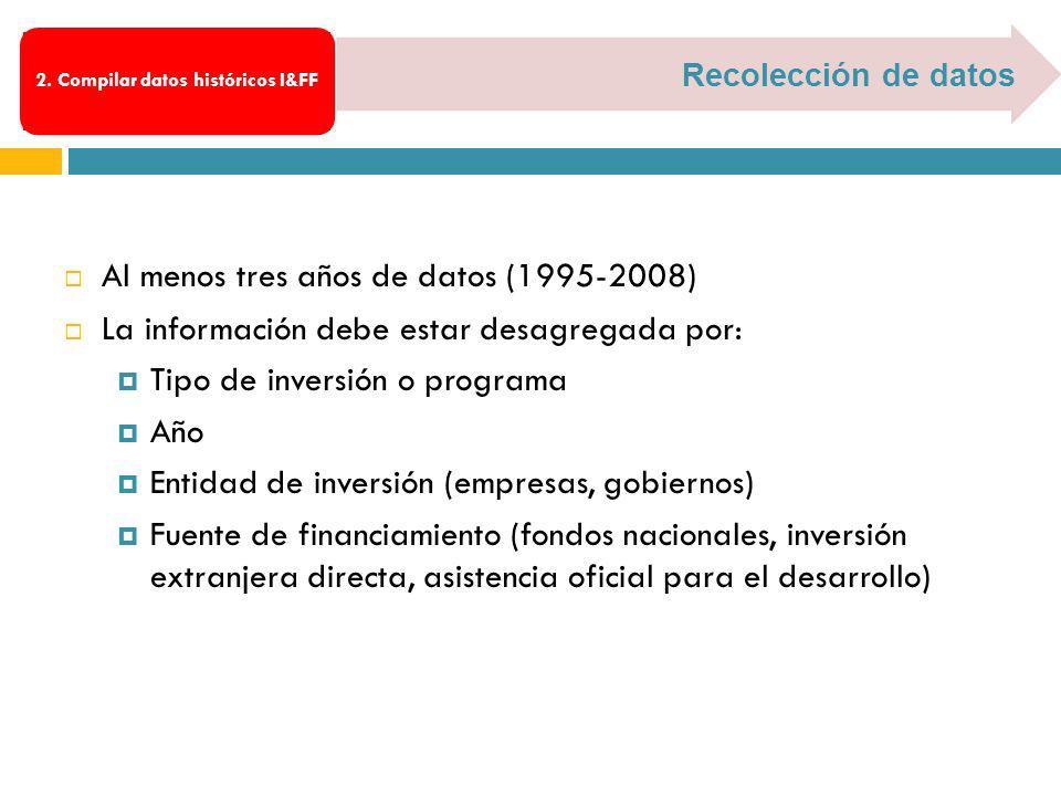 2. Compilar datos históricos I&FF