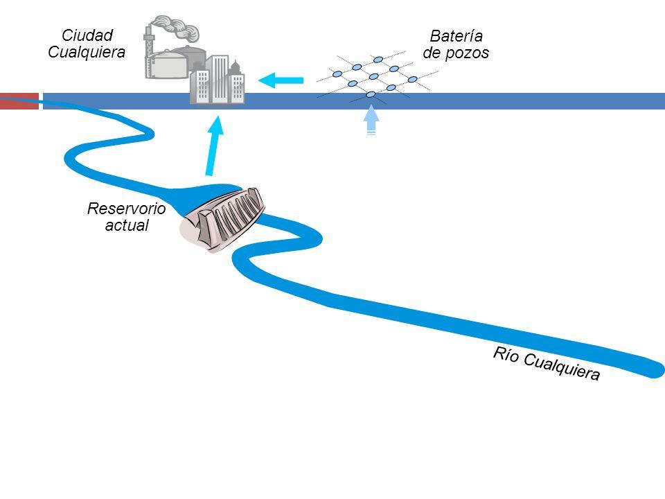Ciudad Cualquiera Batería de pozos Reservorio actual Río Cualquiera