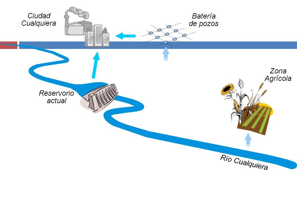 Ciudad Cualquiera Batería de pozos Zona Agrícola Reservorio actual Río Cualquiera