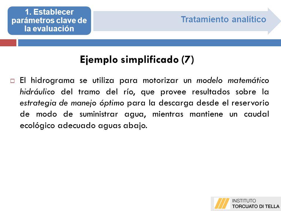 1. Establecer parámetros clave de la evaluación