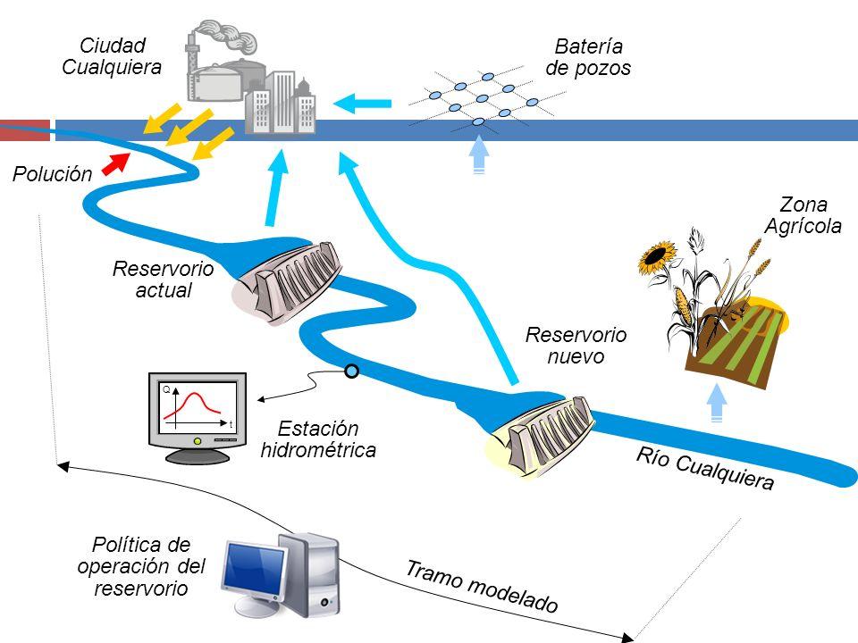 Estación hidrométrica Río Cualquiera