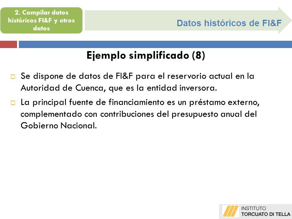 2. Compilar datos históricos FI&F y otros datos