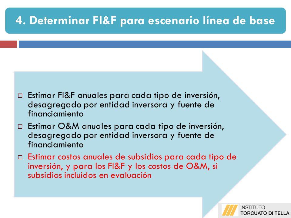 4. Determinar FI&F para escenario línea de base