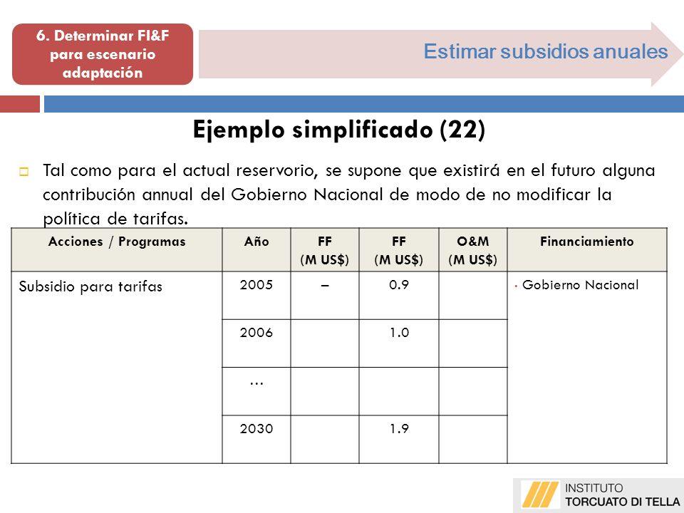 6. Determinar FI&F para escenario adaptación