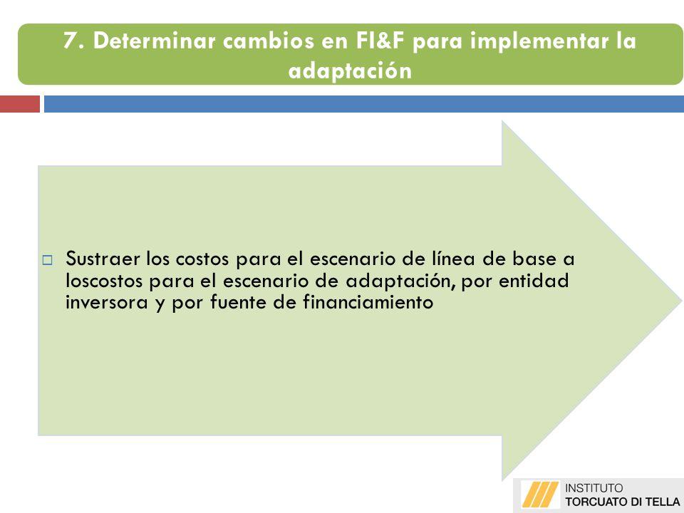 7. Determinar cambios en FI&F para implementar la adaptación