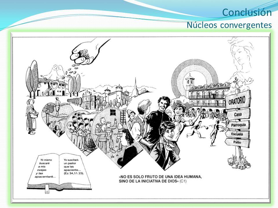 Conclusión Núcleos convergentes
