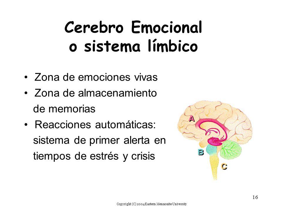 Cerebro Emocional o sistema límbico