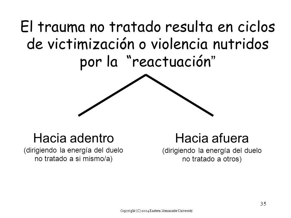 El trauma no tratado resulta en ciclos de victimización o violencia nutridos por la reactuación