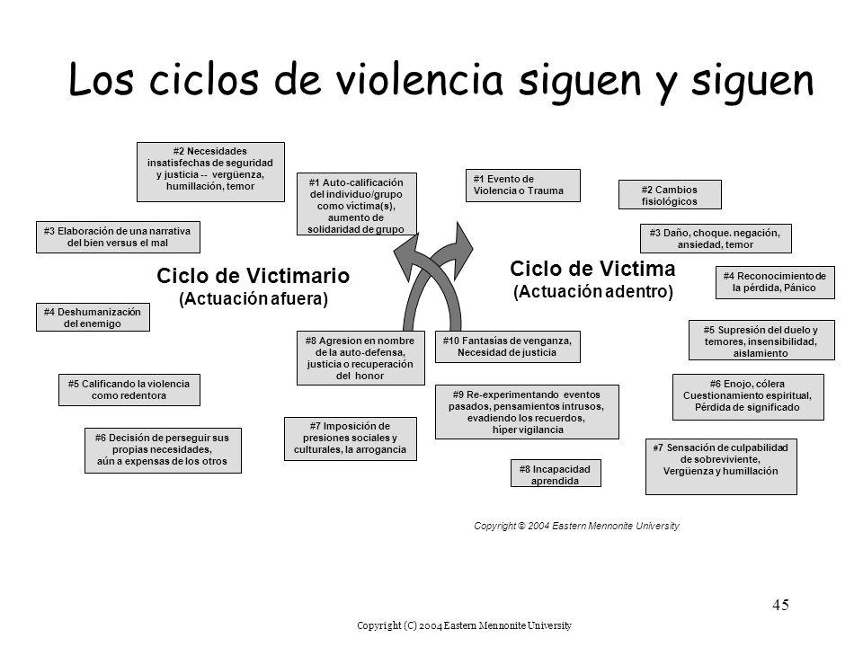 Los ciclos de violencia siguen y siguen