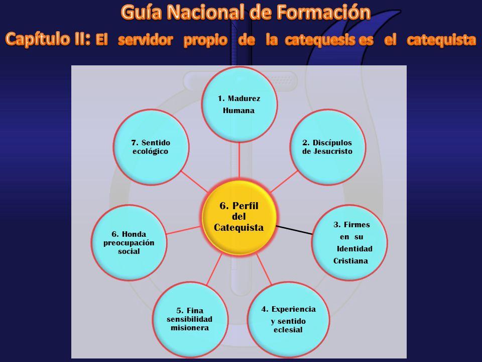 Guía Nacional de Formación