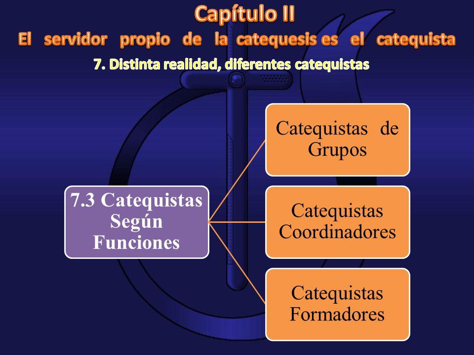 Capítulo II El servidor propio de la catequesis es el catequista