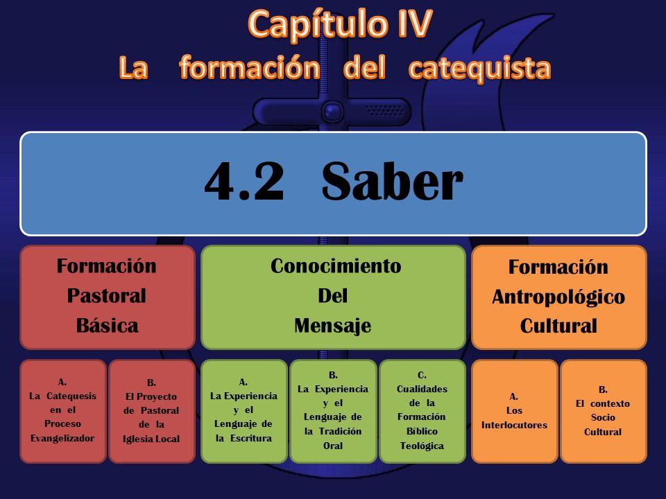 Capítulo IV La formación del catequista 4.2 Saber Formación Pastoral