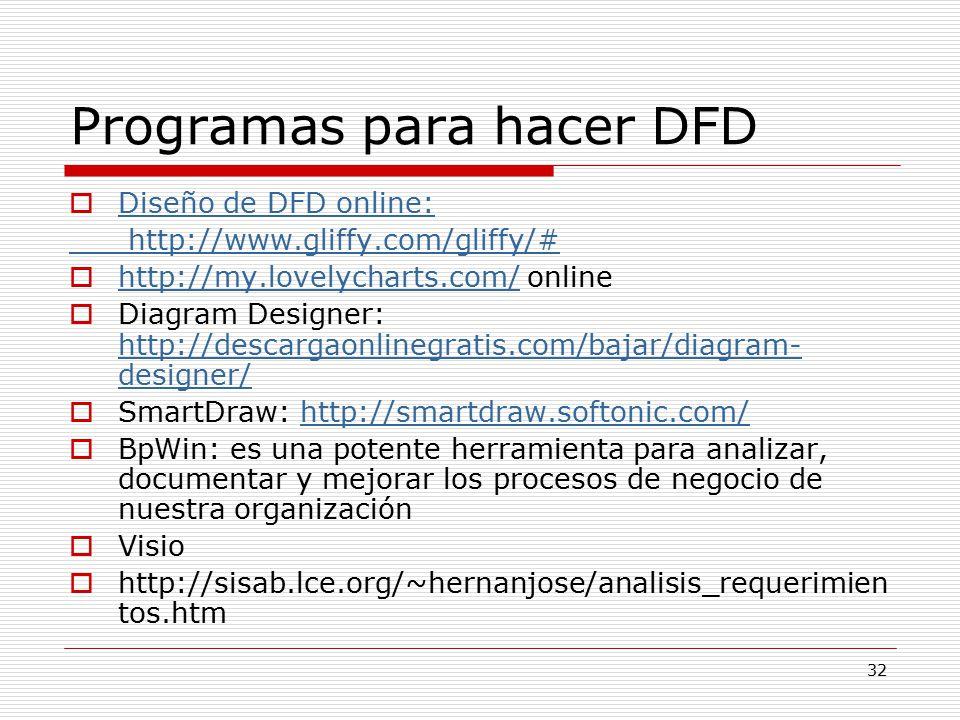 Diagramas de flujo de datos ppt video online descargar for Programa de diseno online