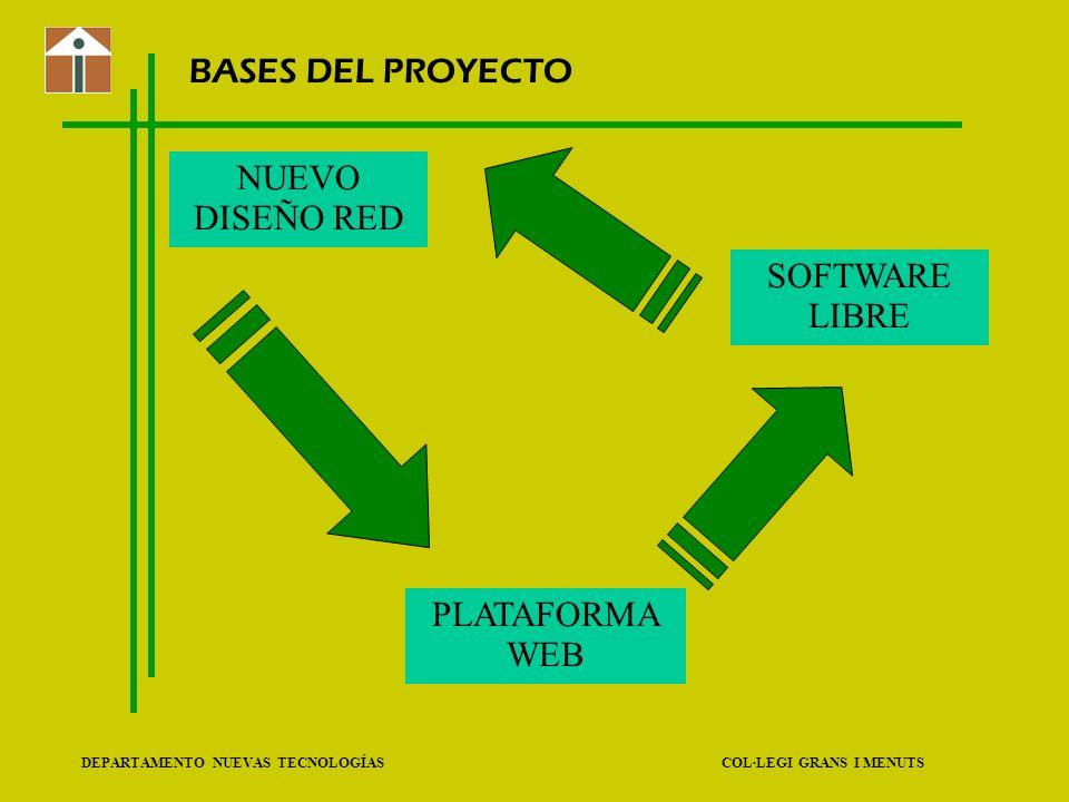 BASES DEL PROYECTO NUEVO DISEÑO RED SOFTWARE LIBRE PLATAFORMA WEB