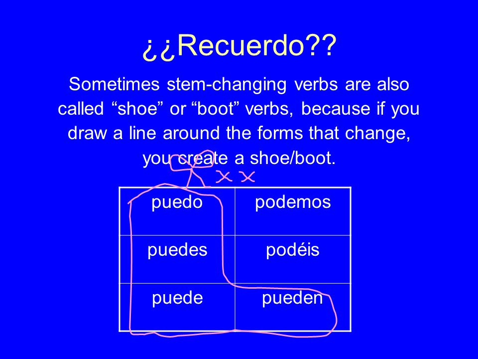 ¿¿Recuerdo Sometimes stem-changing verbs are also
