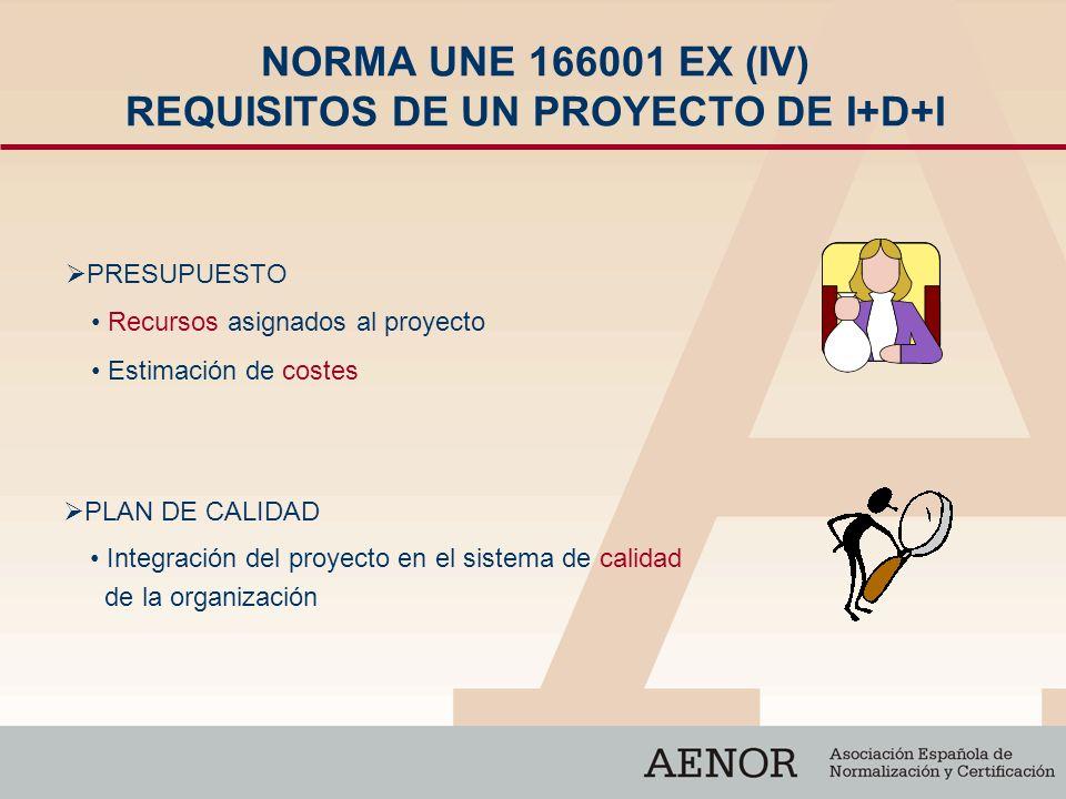 NORMA UNE 166001 EX (IV) REQUISITOS DE UN PROYECTO DE I+D+I