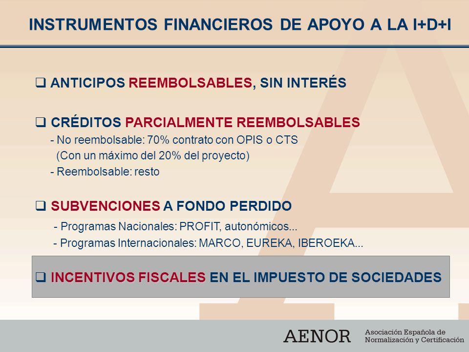 INSTRUMENTOS FINANCIEROS DE APOYO A LA I+D+I
