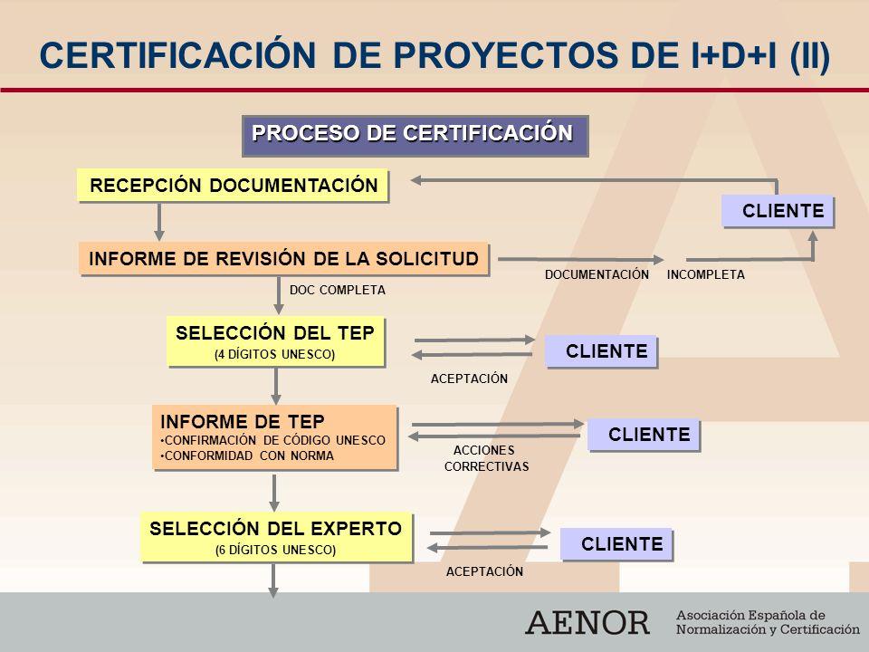 CERTIFICACIÓN DE PROYECTOS DE I+D+I (II)