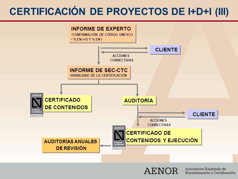 CERTIFICACIÓN DE PROYECTOS DE I+D+I (III)