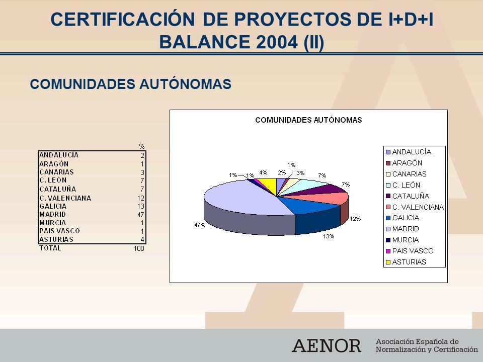 CERTIFICACIÓN DE PROYECTOS DE I+D+I BALANCE 2004 (II)