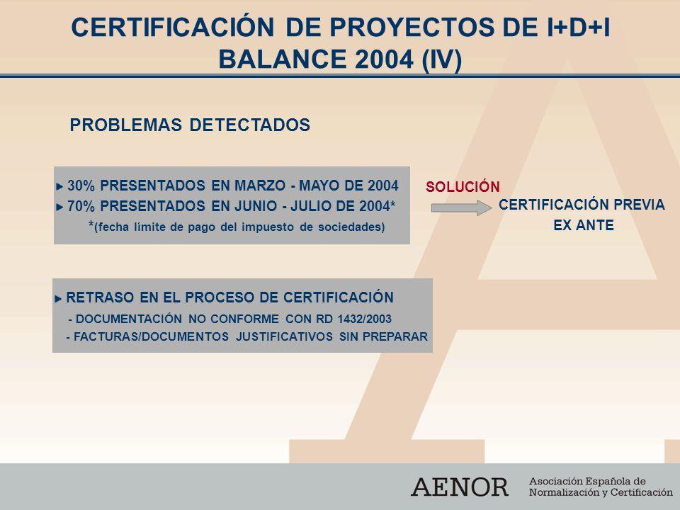 CERTIFICACIÓN DE PROYECTOS DE I+D+I BALANCE 2004 (IV)