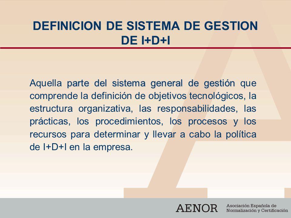 DEFINICION DE SISTEMA DE GESTION DE I+D+I