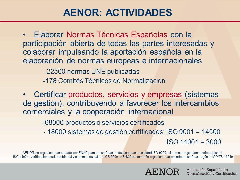 AENOR: ACTIVIDADES