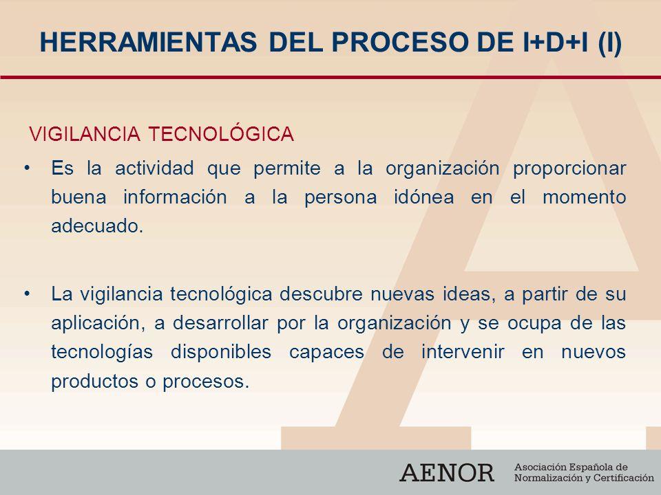 HERRAMIENTAS DEL PROCESO DE I+D+I (I)