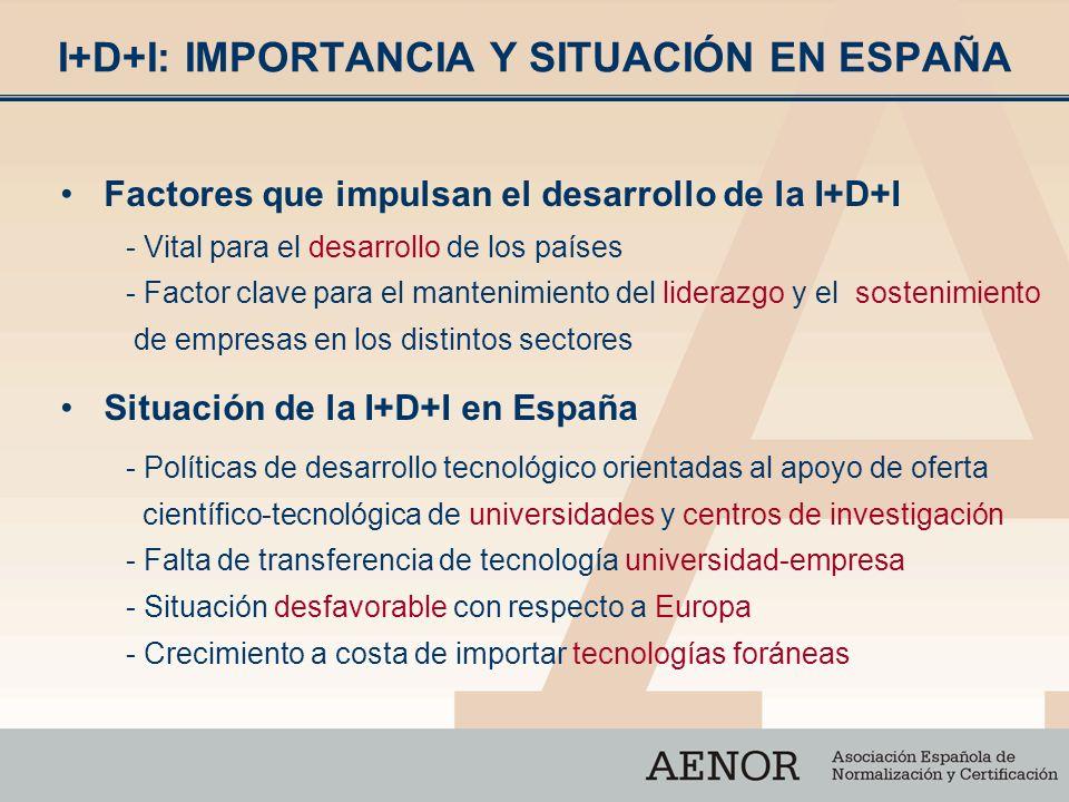 I+D+I: IMPORTANCIA Y SITUACIÓN EN ESPAÑA