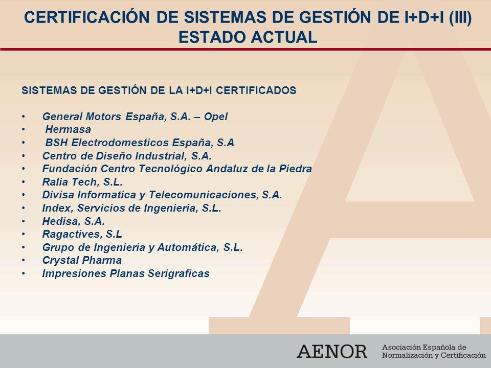 CERTIFICACIÓN DE SISTEMAS DE GESTIÓN DE I+D+I (III) ESTADO ACTUAL
