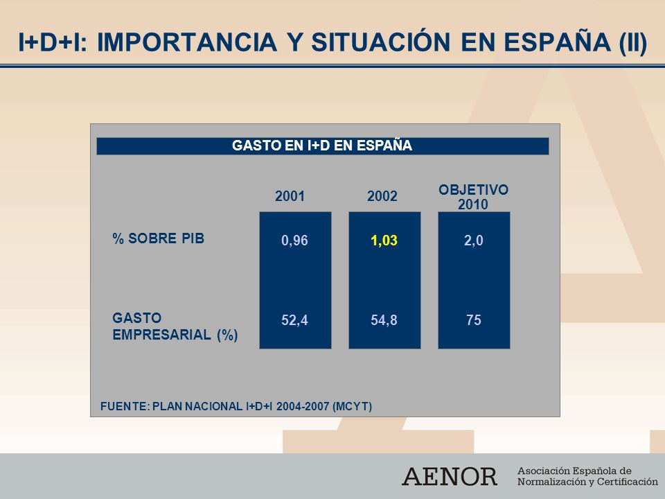 I+D+I: IMPORTANCIA Y SITUACIÓN EN ESPAÑA (II)