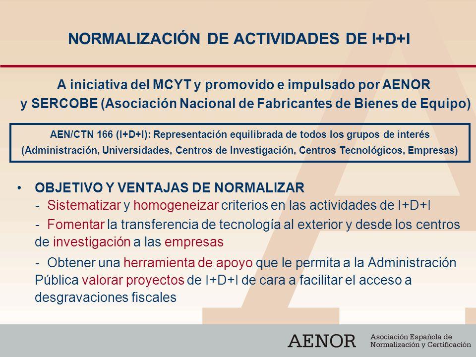 NORMALIZACIÓN DE ACTIVIDADES DE I+D+I