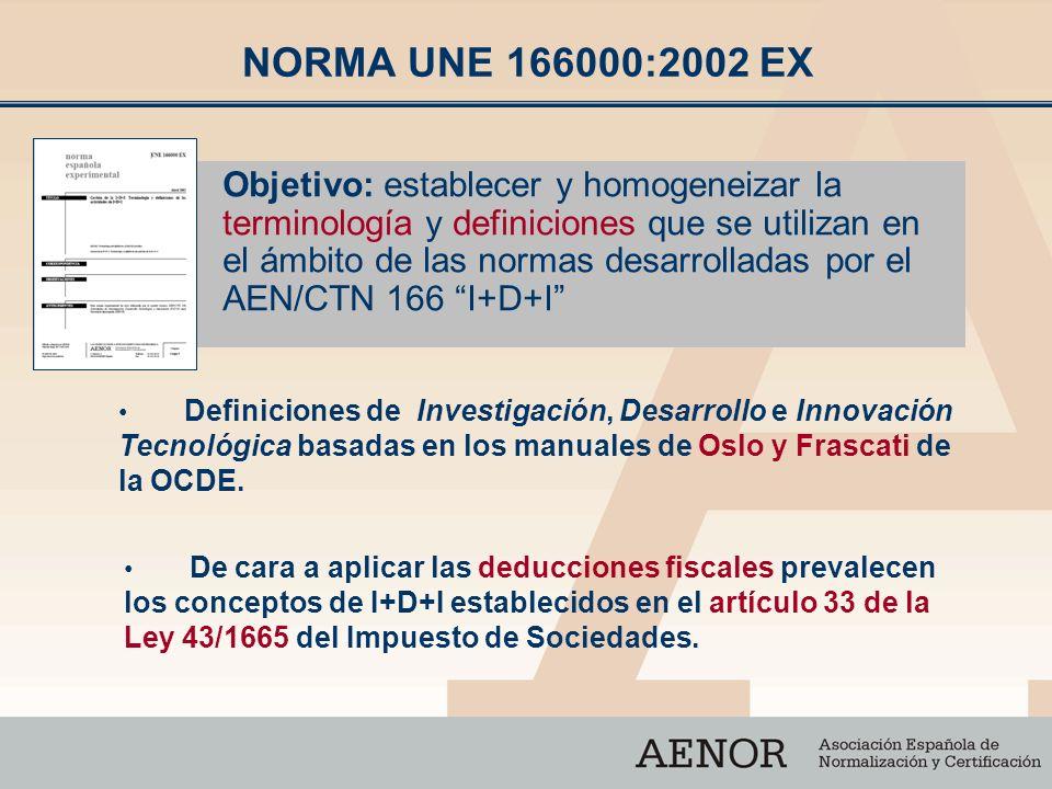 NORMA UNE 166000:2002 EX