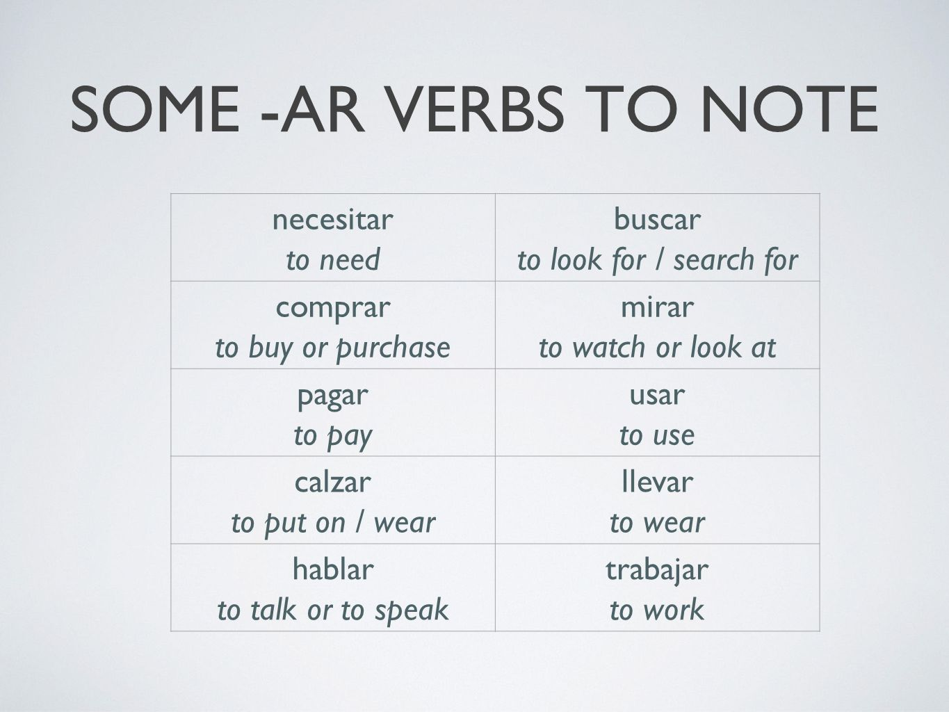 SOME -AR VERBS TO NOTE necesitar to need buscar