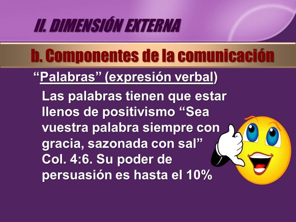 b. Componentes de la comunicación
