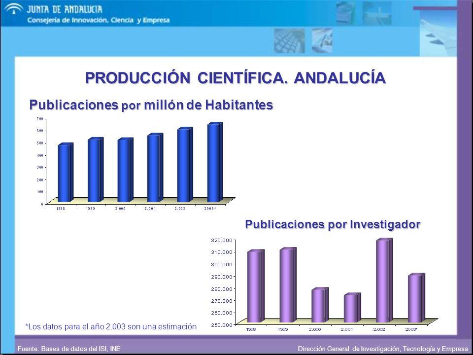 PRODUCCIÓN CIENTÍFICA. ANDALUCÍA