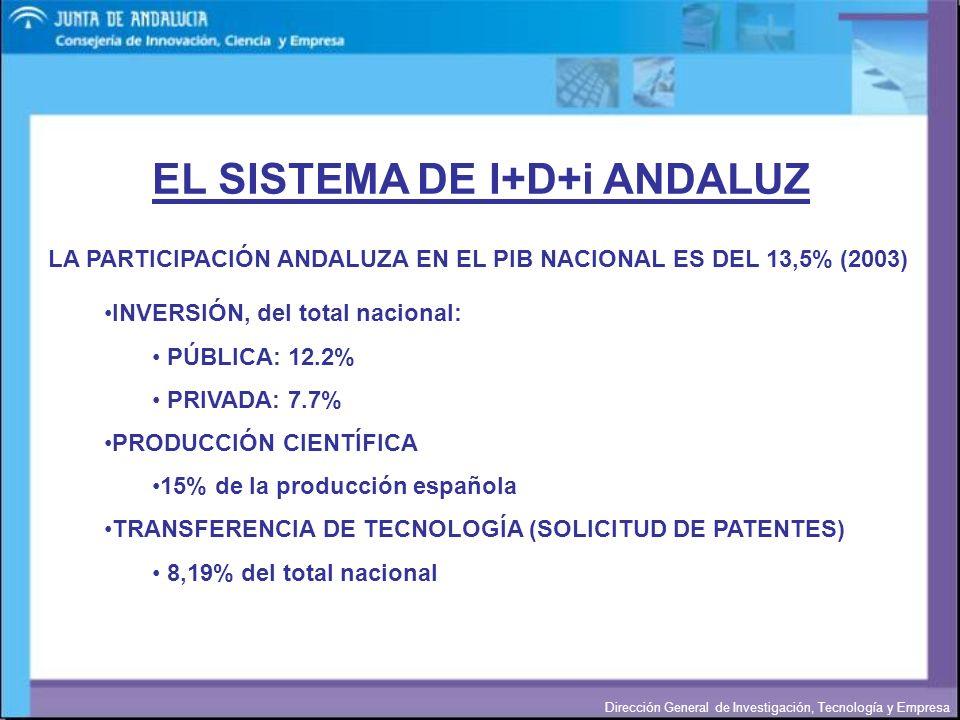 EL SISTEMA DE I+D+i ANDALUZ