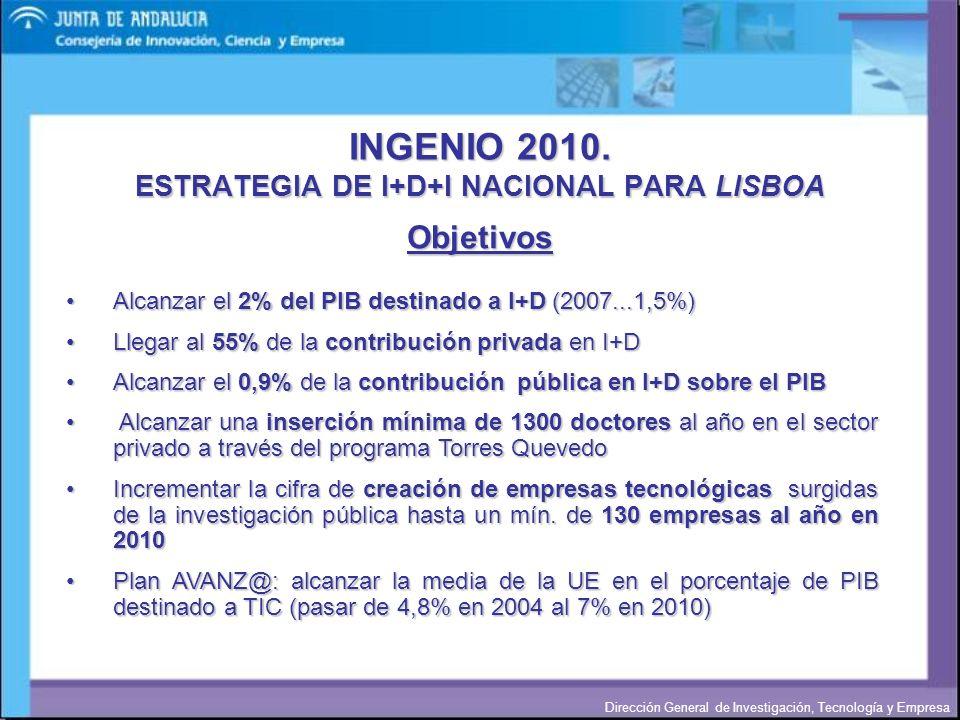 INGENIO 2010. ESTRATEGIA DE I+D+I NACIONAL PARA LISBOA