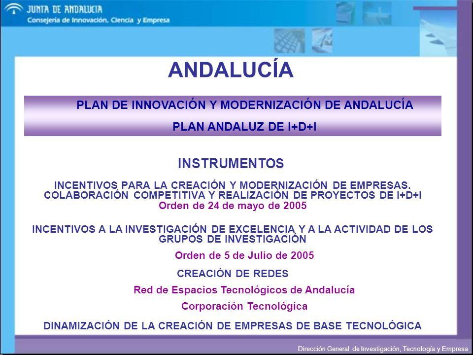 ANDALUCÍA INSTRUMENTOS PLAN DE INNOVACIÓN Y MODERNIZACIÓN DE ANDALUCÍA
