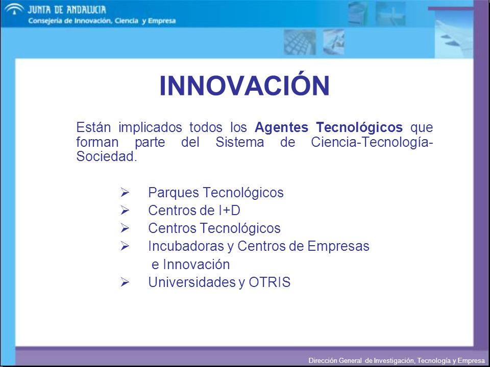 INNOVACIÓN Están implicados todos los Agentes Tecnológicos que forman parte del Sistema de Ciencia-Tecnología-Sociedad.