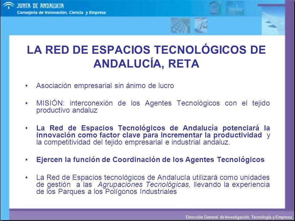 LA RED DE ESPACIOS TECNOLÓGICOS DE ANDALUCÍA, RETA