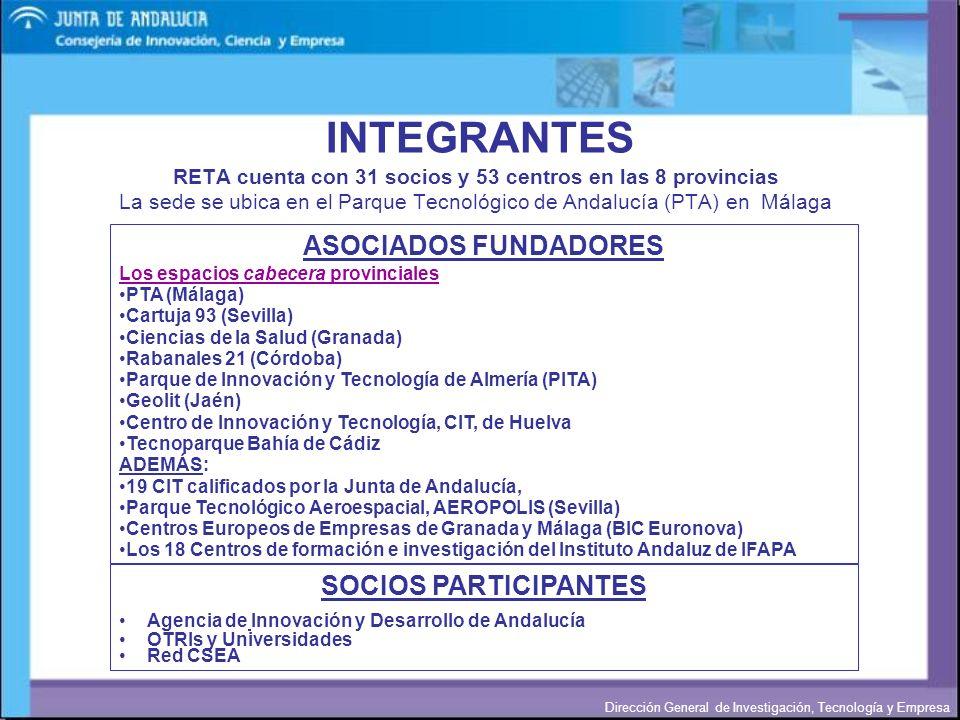 RETA cuenta con 31 socios y 53 centros en las 8 provincias