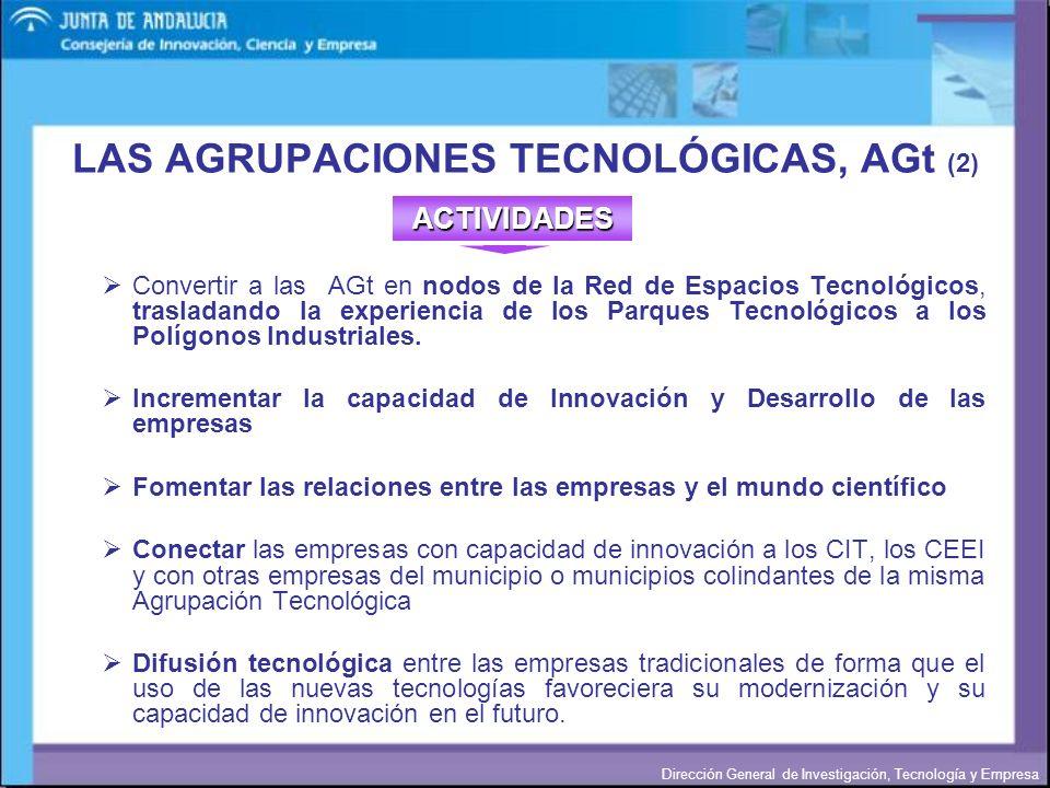 LAS AGRUPACIONES TECNOLÓGICAS, AGt (2)