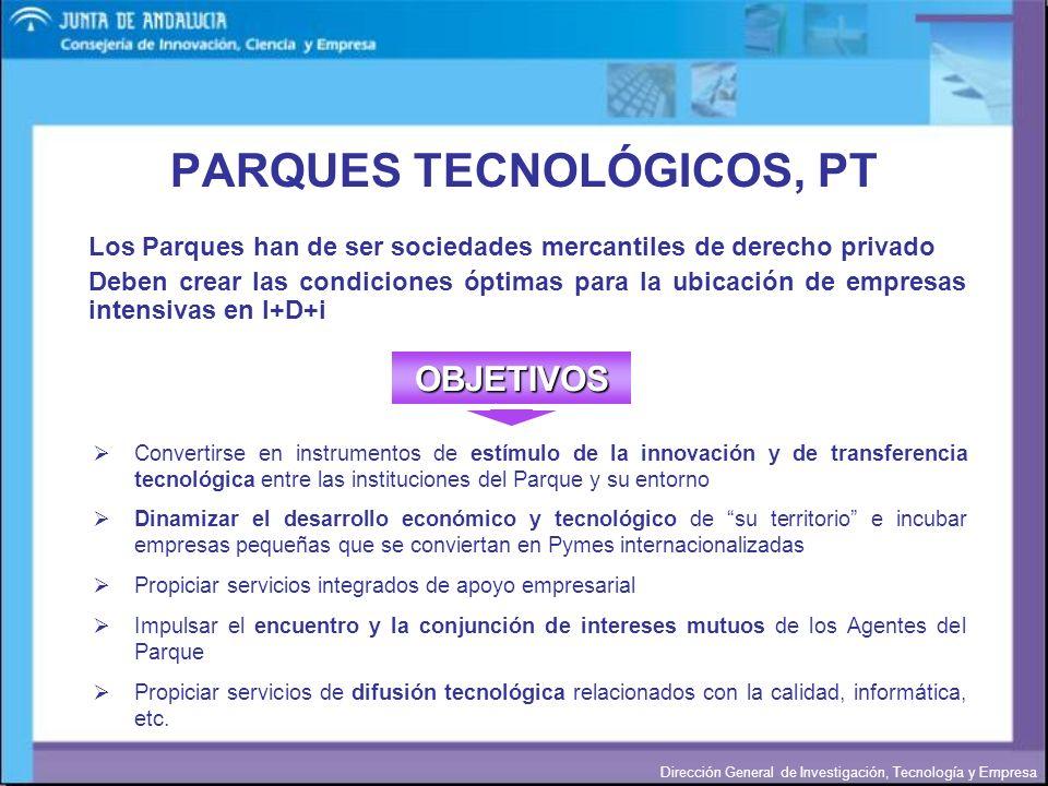 PARQUES TECNOLÓGICOS, PT
