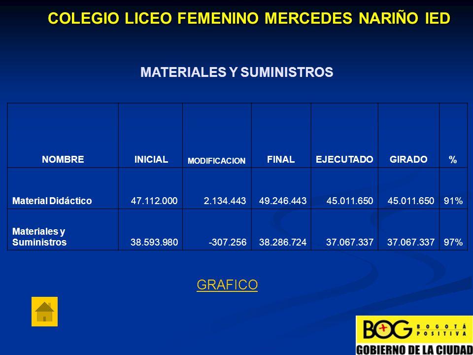 COLEGIO LICEO FEMENINO MERCEDES NARIÑO IED