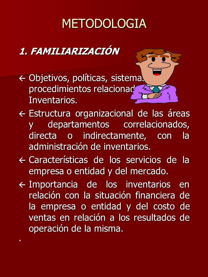 METODOLOGIA 1. FAMILIARIZACIÓN