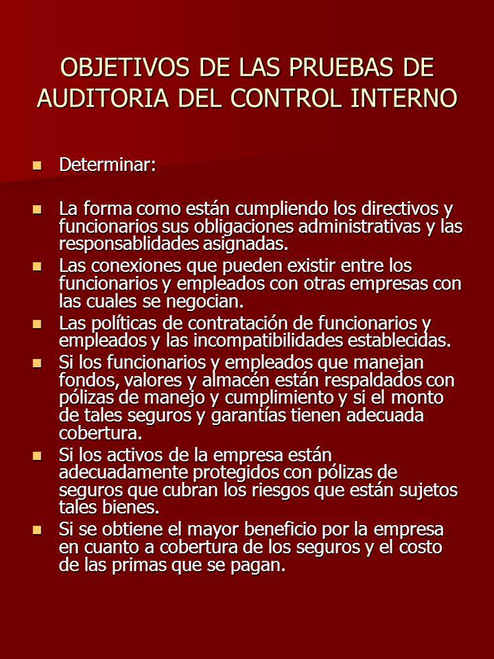 OBJETIVOS DE LAS PRUEBAS DE AUDITORIA DEL CONTROL INTERNO