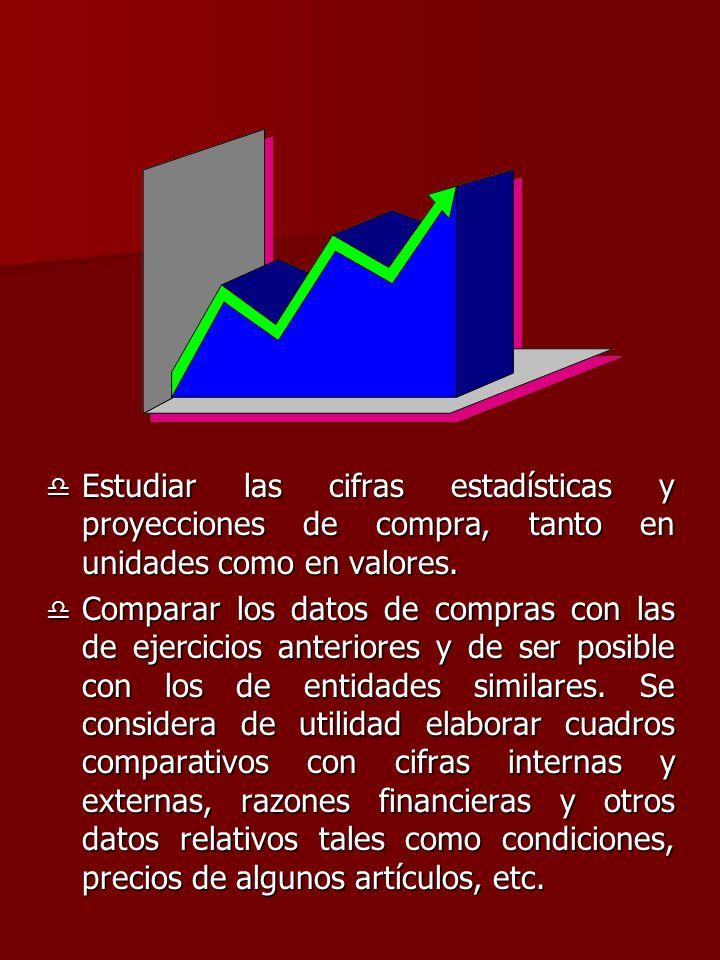 Estudiar las cifras estadísticas y proyecciones de compra, tanto en unidades como en valores.